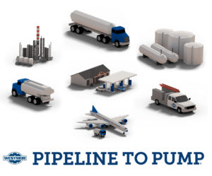 Pipeline to Pump® by Westmor